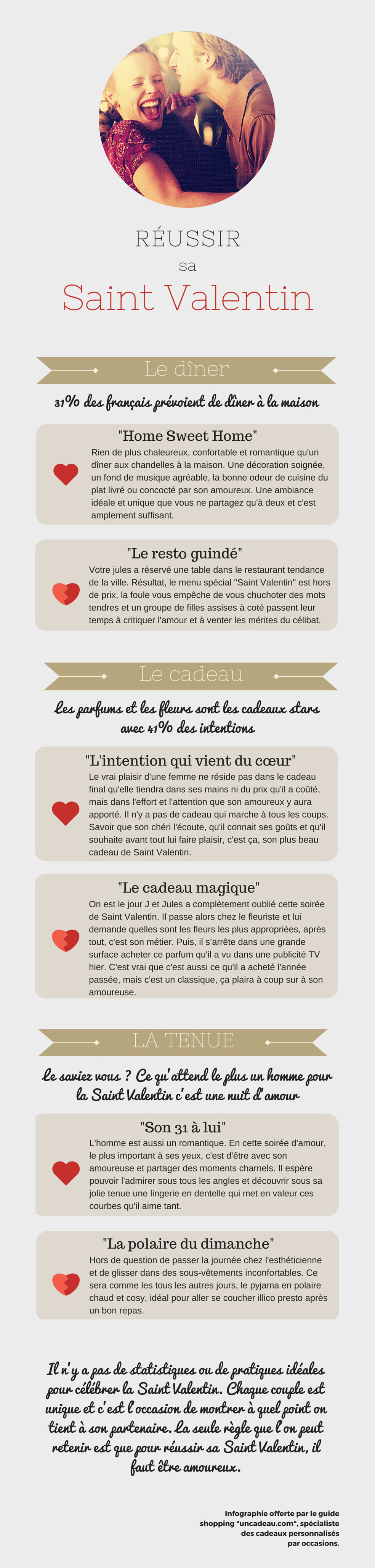 Infographie-Saint-Valentin